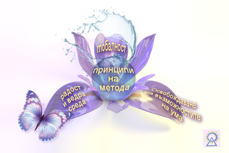 metoda-2-на математика-в-матема