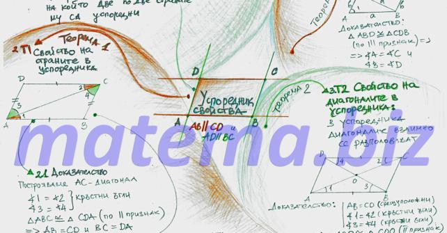 Мисловна карта или как да оптимизираме процеса на учене